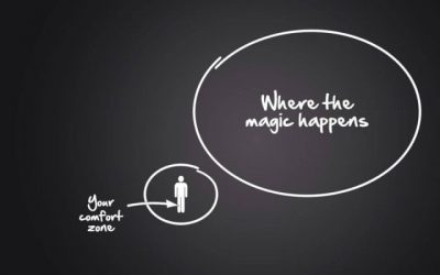 The magic of doing